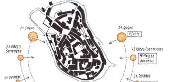 Manuale di buone pratiche energetiche per il comune di Montelupone